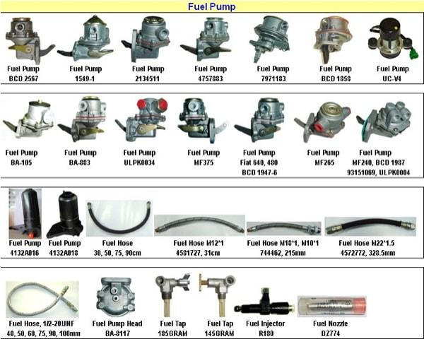 Pompa de combustibil